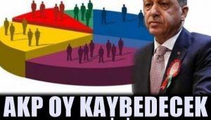 AKP'ye kötü haberi verdi : Büyük düşüş olacak