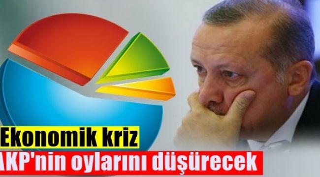 'Ekonomik kriz AKP'nin oylarını düşürecek'