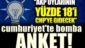"""""""AKP oylarının yüzde 18'i CHP'ye gidecek"""""""