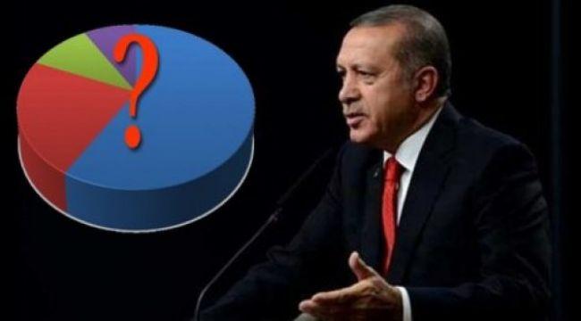 Erdoğan sinirlenince, anket sahibi çark etti: Ben öyle bir şey demedim
